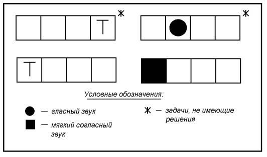 Звуковые схемы слов 2 класс квадрат кружок - 6bc